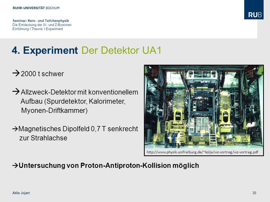 20 4. Experiment Der Detektor UA1  2000 t schwer  Allzweck-Detektor mit konventionellem Aufbau (Spurdetektor, Kalorimeter, Myonen-Driftkammer)  Mag