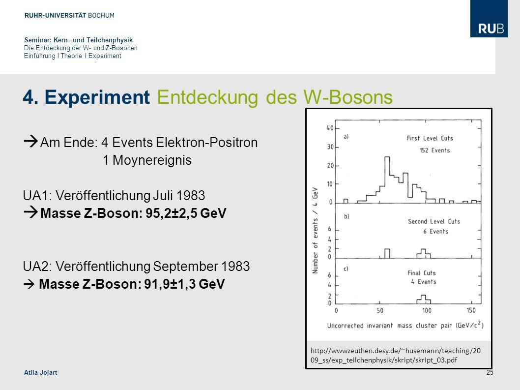 25 4. Experiment Entdeckung des W-Bosons  Am Ende: 4 Events Elektron-Positron 1 Moynereignis UA1: Veröffentlichung Juli 1983  Masse Z-Boson: 95,2±2,
