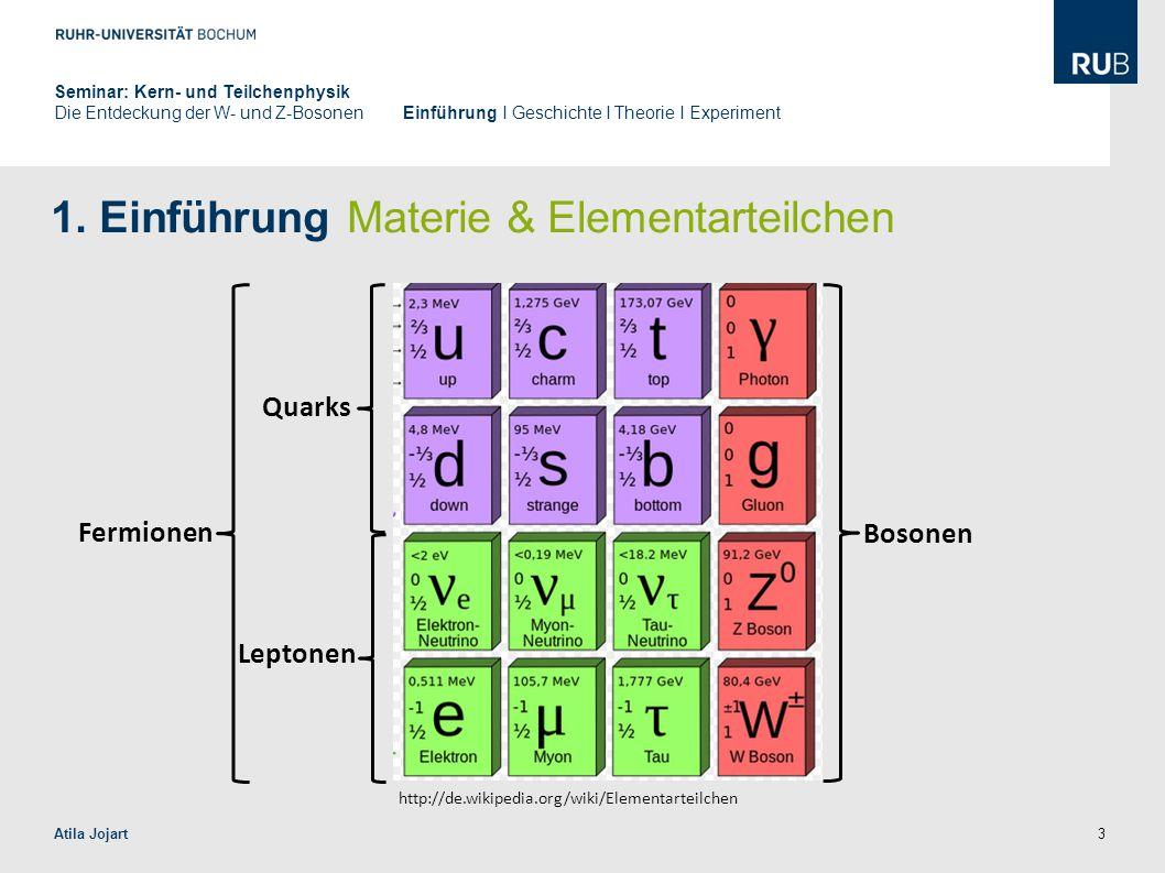 3 1. Einführung Materie & Elementarteilchen Seminar: Kern- und Teilchenphysik Die Entdeckung der W- und Z-BosonenEinführung I Geschichte I Theorie I E