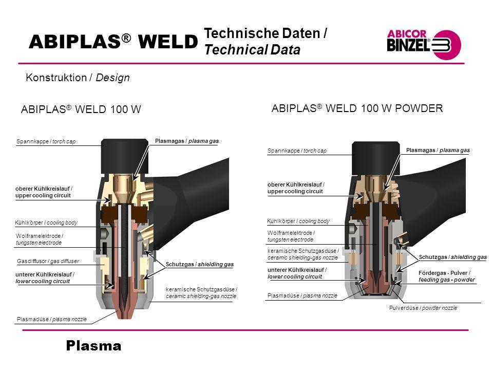 Plasma ABIPLAS ® WELD Konstruktion / Design Fördergas - Pulver / feeding gas - powder Pulverdüse / powder nozzle ABIPLAS ® WELD 100 W POWDER oberer Kü