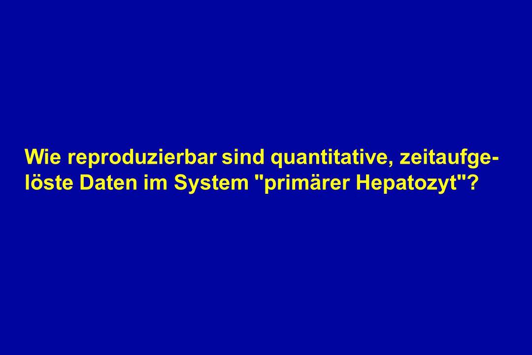 Wie reproduzierbar sind quantitative, zeitaufge- löste Daten im System primärer Hepatozyt