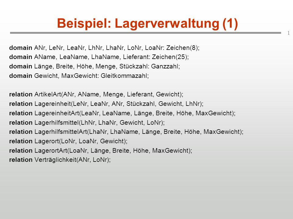 1 Beispiel: Lagerverwaltung (1) domain ANr, LeNr, LeaNr, LhNr, LhaNr, LoNr, LoaNr: Zeichen(8); domain AName, LeaName, LhaName, Lieferant: Zeichen(25); domain Länge, Breite, Höhe, Menge, Stückzahl: Ganzzahl; domain Gewicht, MaxGewicht: Gleitkommazahl; relation ArtikelArt(ANr, AName, Menge, Lieferant, Gewicht); relation Lagereinheit(LeNr, LeaNr, ANr, Stückzahl, Gewicht, LhNr); relation LagereinheitArt(LeaNr, LeaName, Länge, Breite, Höhe, MaxGewicht); relation Lagerhilfsmittel(LhNr, LhaNr, Gewicht, LoNr); relation LagerhilfsmittelArt(LhaNr, LhaName, Länge, Breite, Höhe, MaxGewicht); relation Lagerort(LoNr, LoaNr, Gewicht); relation LagerortArt(LoaNr, Länge, Breite, Höhe, MaxGewicht); relation Verträglichkeit(ANr, LoNr);