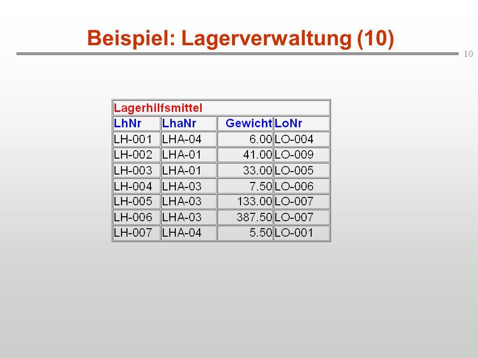 10 Beispiel: Lagerverwaltung (10)