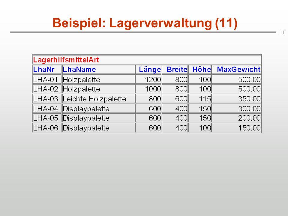 11 Beispiel: Lagerverwaltung (11)