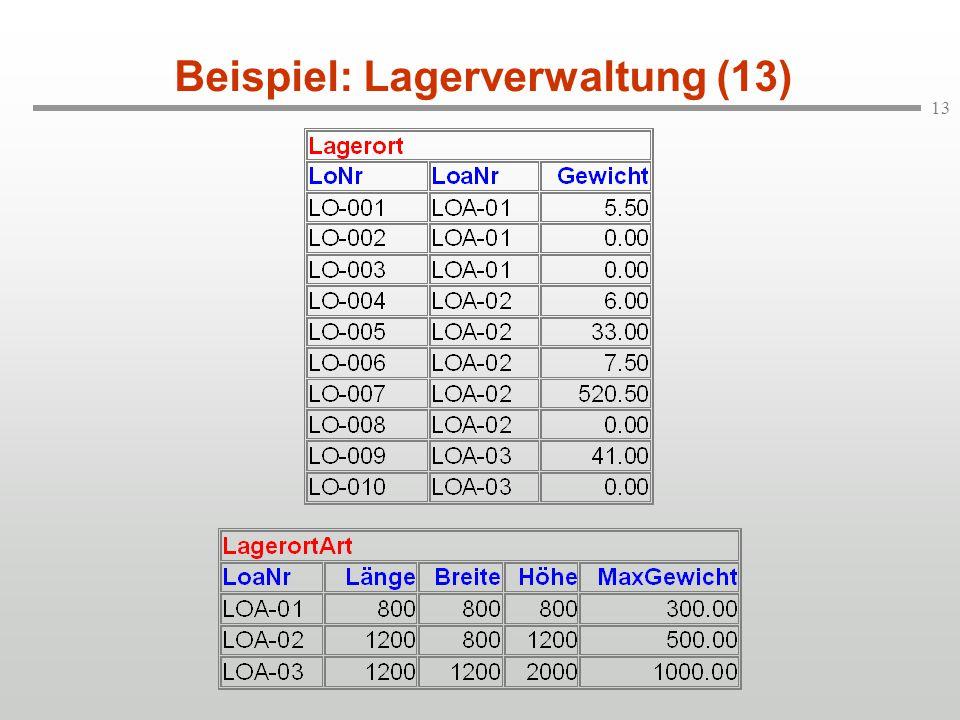 13 Beispiel: Lagerverwaltung (13)