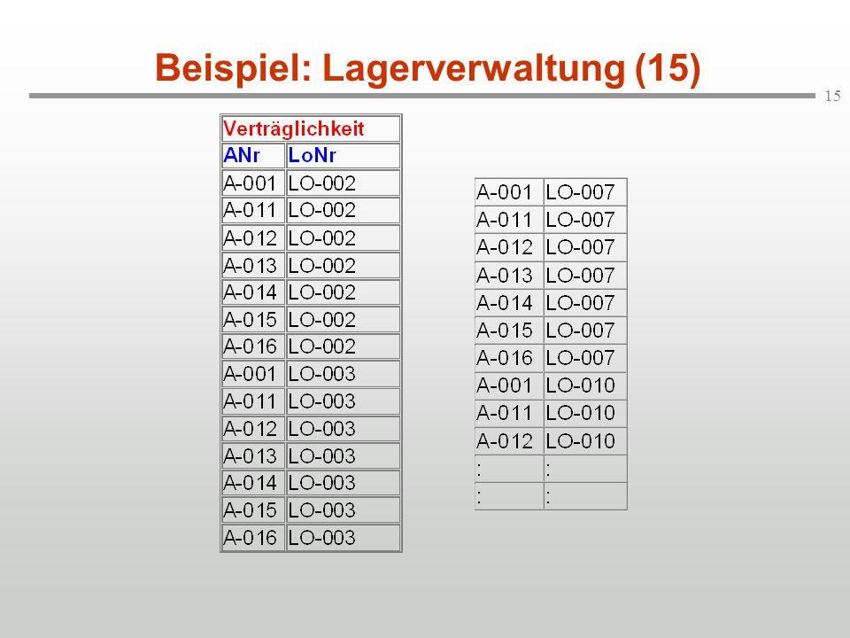 15 Beispiel: Lagerverwaltung (15)