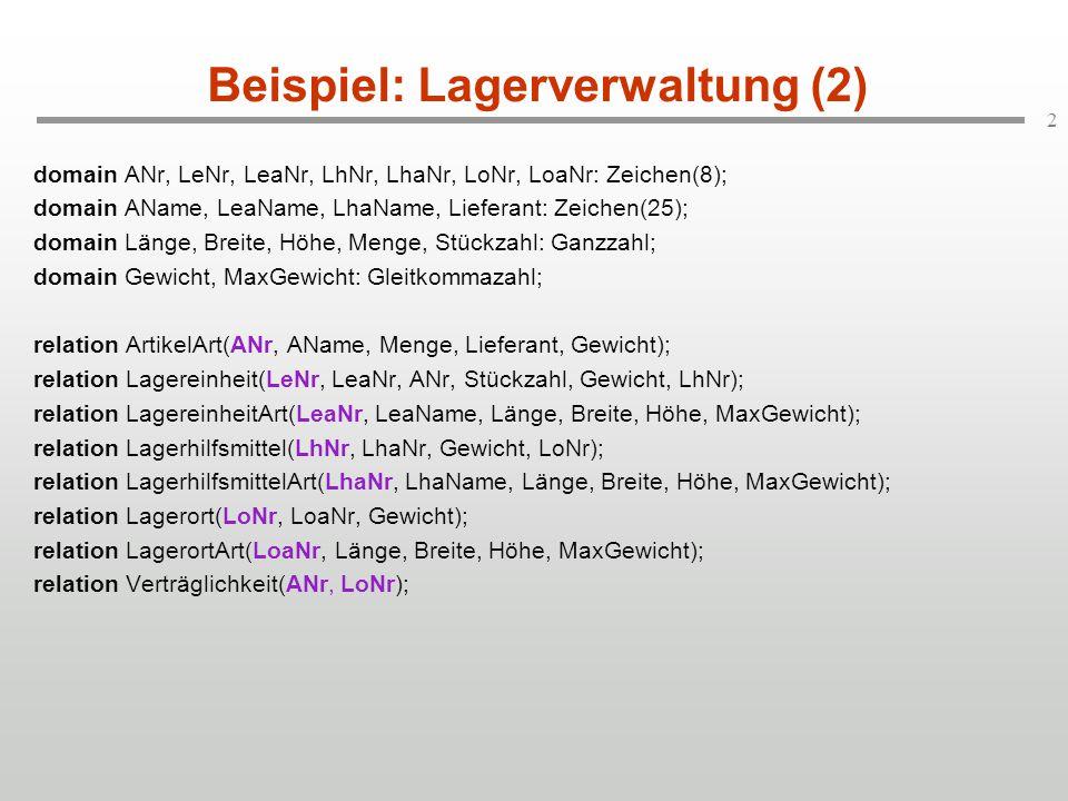 2 Beispiel: Lagerverwaltung (2) domain ANr, LeNr, LeaNr, LhNr, LhaNr, LoNr, LoaNr: Zeichen(8); domain AName, LeaName, LhaName, Lieferant: Zeichen(25); domain Länge, Breite, Höhe, Menge, Stückzahl: Ganzzahl; domain Gewicht, MaxGewicht: Gleitkommazahl; relation ArtikelArt(ANr, AName, Menge, Lieferant, Gewicht); relation Lagereinheit(LeNr, LeaNr, ANr, Stückzahl, Gewicht, LhNr); relation LagereinheitArt(LeaNr, LeaName, Länge, Breite, Höhe, MaxGewicht); relation Lagerhilfsmittel(LhNr, LhaNr, Gewicht, LoNr); relation LagerhilfsmittelArt(LhaNr, LhaName, Länge, Breite, Höhe, MaxGewicht); relation Lagerort(LoNr, LoaNr, Gewicht); relation LagerortArt(LoaNr, Länge, Breite, Höhe, MaxGewicht); relation Verträglichkeit(ANr, LoNr);