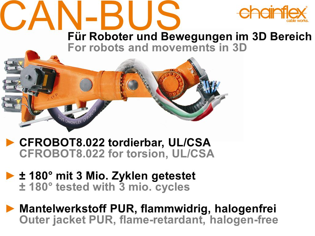 CAN-BUS Für Roboter und Bewegungen im 3D Bereich For robots and movements in 3D ►CFROBOT8.022 tordierbar, UL/CSA CFROBOT8.022 for torsion, UL/CSA ►± 180° mit 3 Mio.