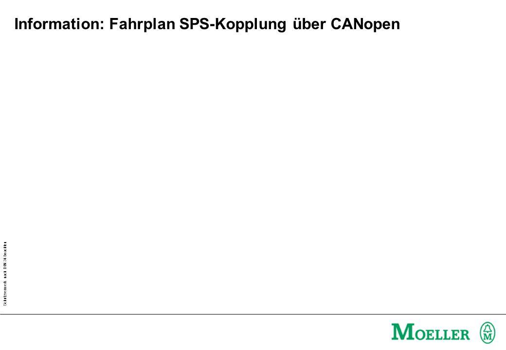 Schutzvermerk nach DIN 34 beachten Information: Fahrplan SPS-Kopplung über CANopen