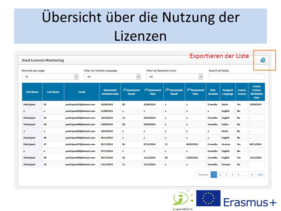 Übersicht über die Nutzung der Lizenzen Exportieren der Liste
