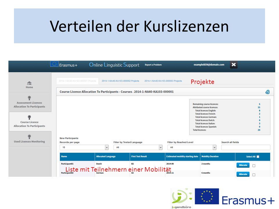 Verteilen der Kurslizenzen Projekte Liste mit Teilnehmern einer Mobilität