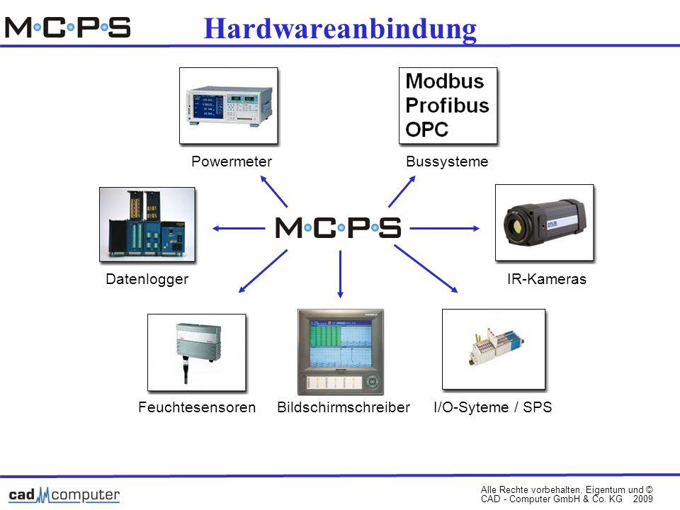 Alle Rechte vorbehalten, Eigentum und © CAD - Computer GmbH & Co. KG 2009 Hardwareanbindung Powermeter IR-Kameras I/O-Syteme / SPSBildschirmschreiberF