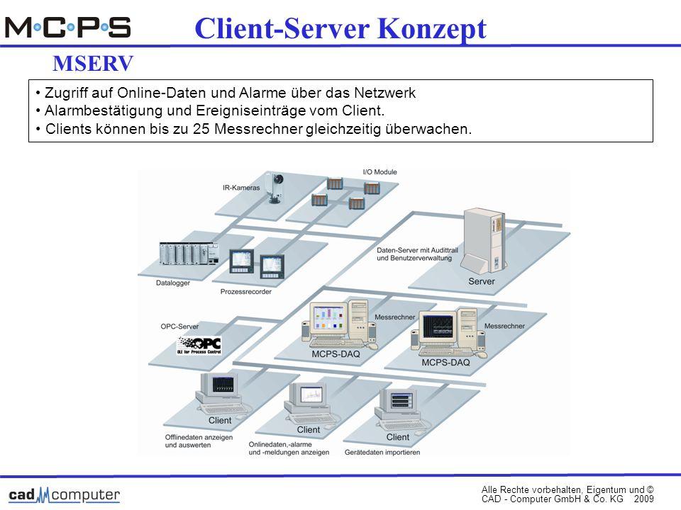 Alle Rechte vorbehalten, Eigentum und © CAD - Computer GmbH & Co. KG 2009 Client-Server Konzept Zugriff auf Online-Daten und Alarme über das Netzwerk