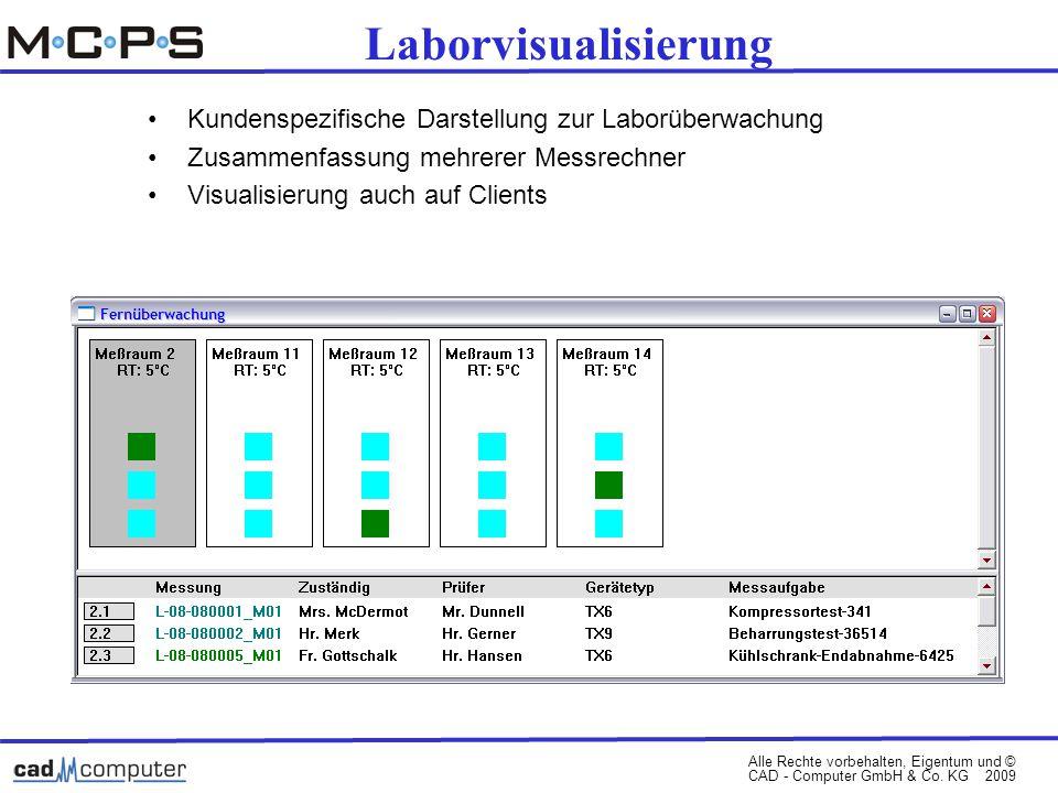 Alle Rechte vorbehalten, Eigentum und © CAD - Computer GmbH & Co. KG 2009 Laborvisualisierung Kundenspezifische Darstellung zur Laborüberwachung Zusam