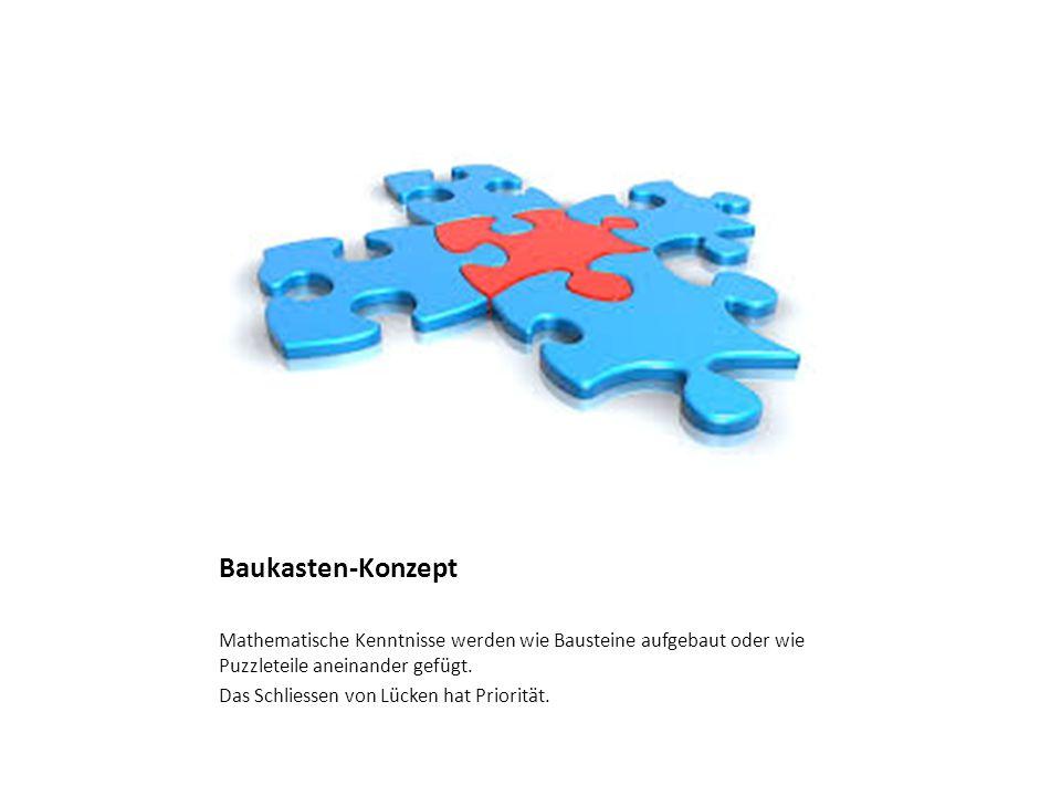 Baukasten-Konzept Mathematische Kenntnisse werden wie Bausteine aufgebaut oder wie Puzzleteile aneinander gefügt.