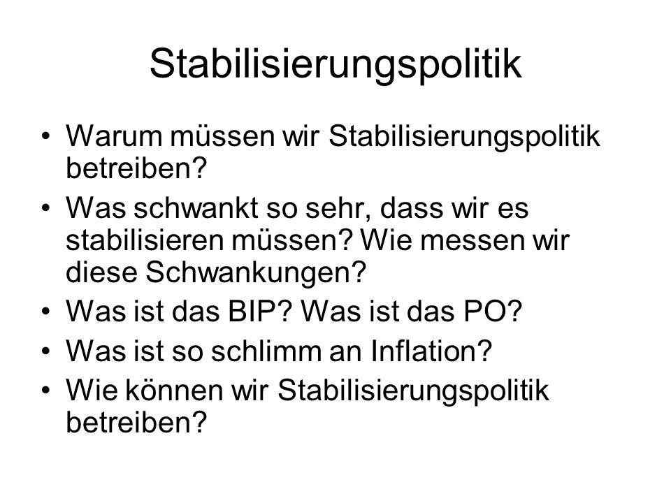 Stabilisierungspolitik Warum müssen wir Stabilisierungspolitik betreiben? Was schwankt so sehr, dass wir es stabilisieren müssen? Wie messen wir diese