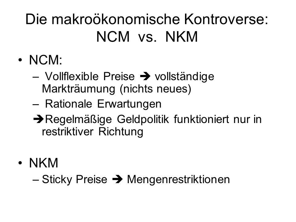Die makroökonomische Kontroverse: NCM vs. NKM NCM: – Vollflexible Preise  vollständige Markträumung (nichts neues) – Rationale Erwartungen  Regelmäß