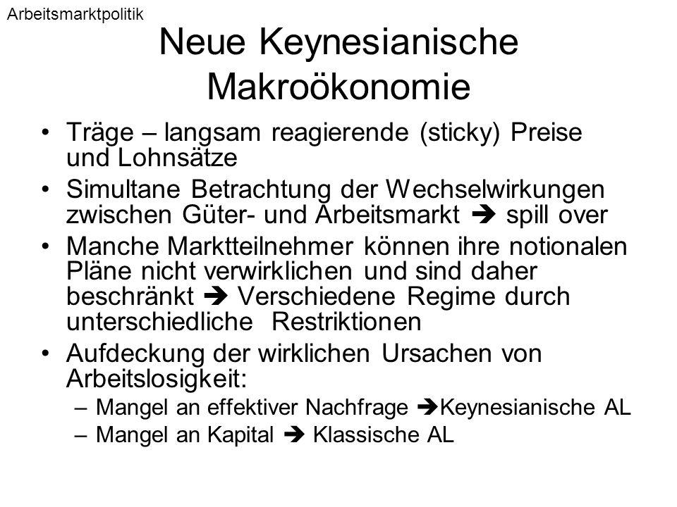Neue Keynesianische Makroökonomie Träge – langsam reagierende (sticky) Preise und Lohnsätze Simultane Betrachtung der Wechselwirkungen zwischen Güter-