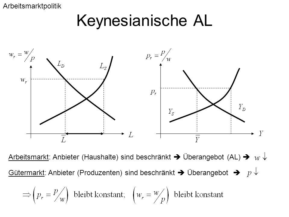 Keynesianische AL Arbeitsmarkt: Anbieter (Haushalte) sind beschränkt  Überangebot (AL)  Gütermarkt: Anbieter (Produzenten) sind beschränkt  Überang
