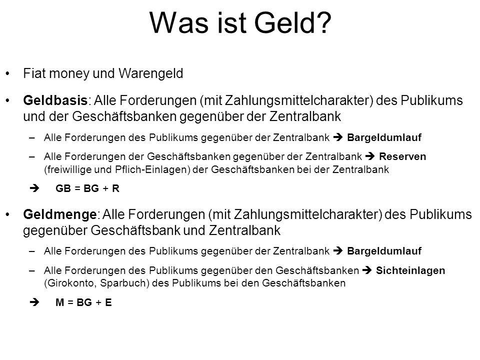 Was ist Geld? Fiat money und Warengeld Geldbasis: Alle Forderungen (mit Zahlungsmittelcharakter) des Publikums und der Geschäftsbanken gegenüber der Z