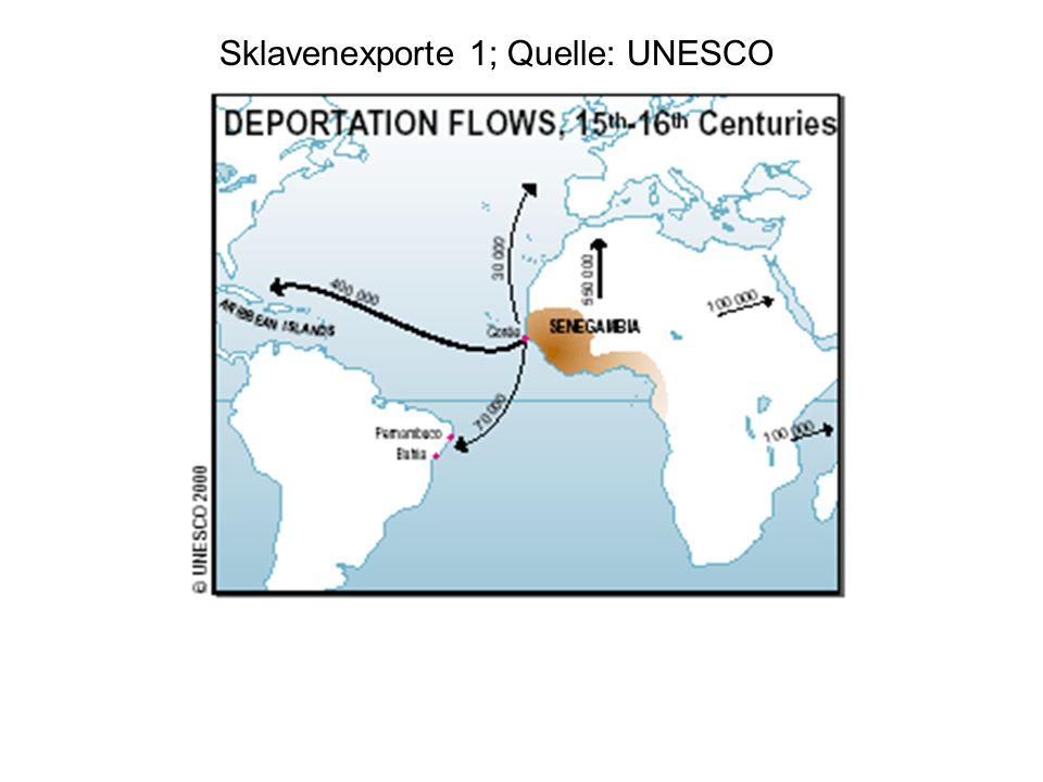 Sklavenexporte 1; Quelle: UNESCO
