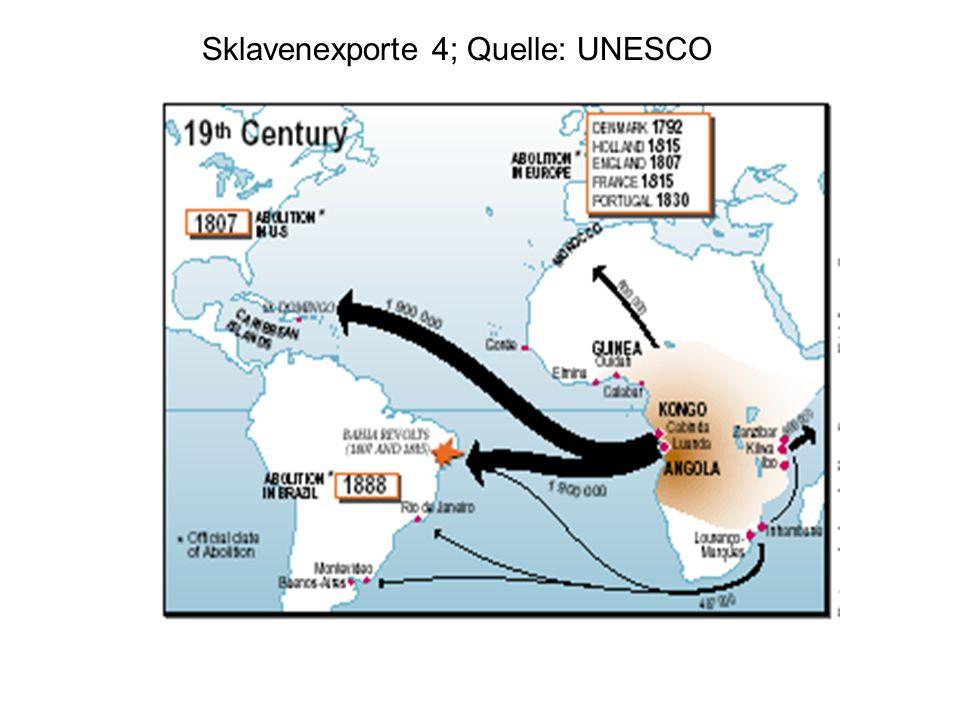 Sklavenexporte 4; Quelle: UNESCO