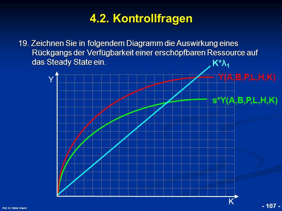 © RAINER MAURER, Pforzheim - 107 - Prof. Dr. Rainer Maurer Y K 4.2. Kontrollfragen 19. Zeichnen Sie in folgendem Diagramm die Auswirkung eines Rückgan