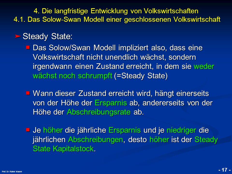 © RAINER MAURER, Pforzheim - 17 - Prof. Dr. Rainer Maurer ➤ Steady State: ■ Das Solow/Swan Modell impliziert also, dass eine Volkswirtschaft nicht une