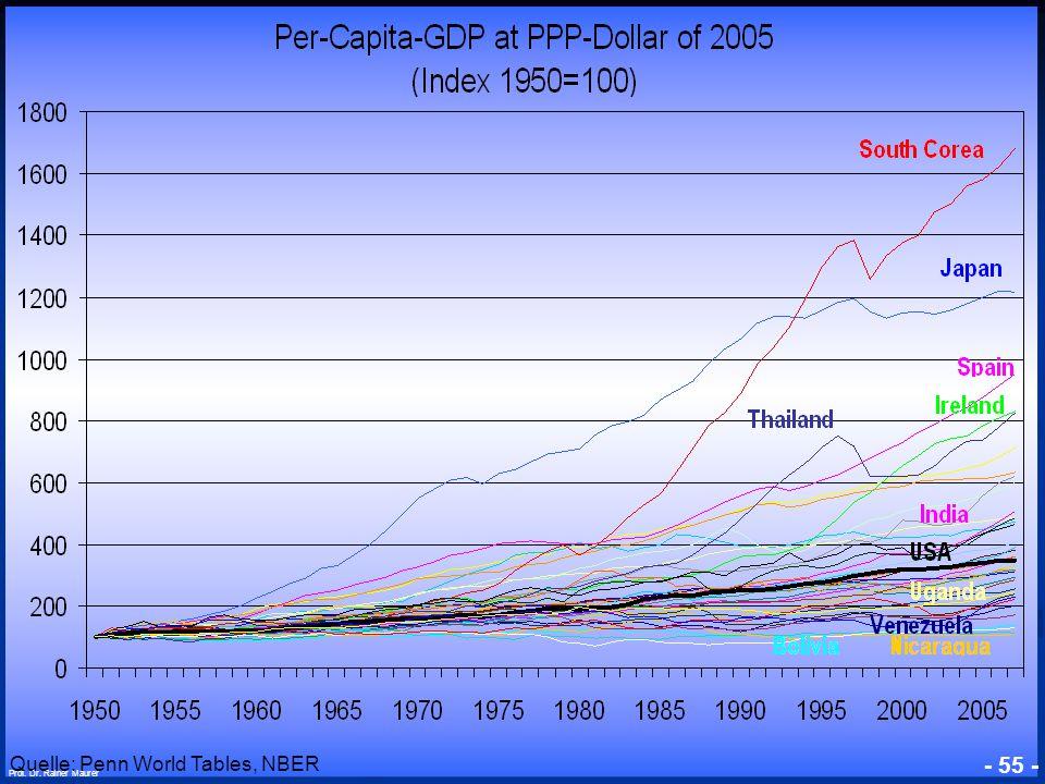 © RAINER MAURER, Pforzheim - 55 - Prof. Dr. Rainer Maurer Quelle: Penn World Tables, NBER