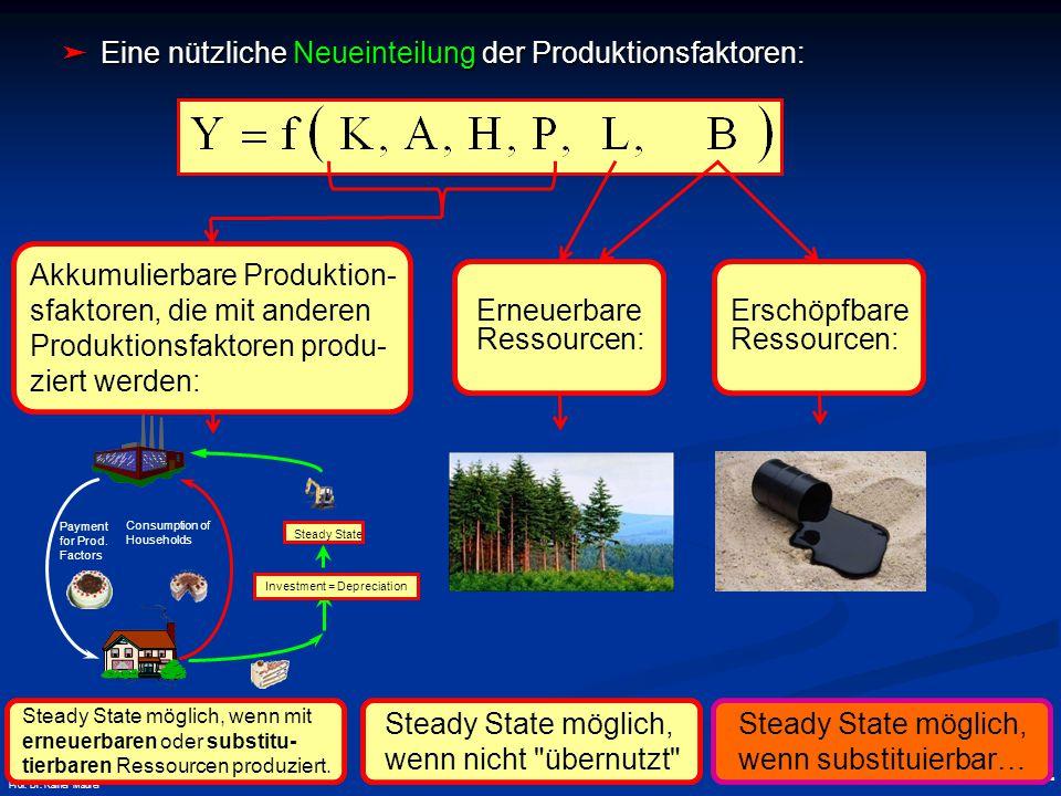 © RAINER MAURER, Pforzheim - 66 - Prof. Dr. Rainer Maurer Akkumulierbare Produktion- sfaktoren, die mit anderen Produktionsfaktoren produ- ziert werde
