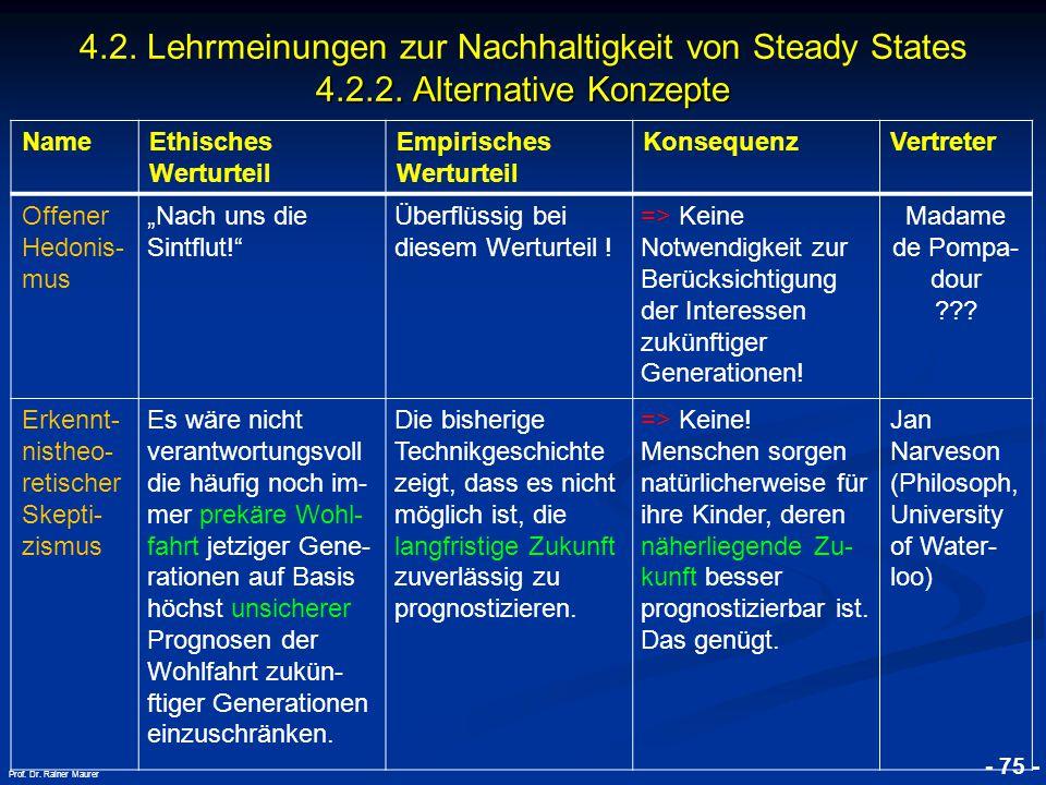 © RAINER MAURER, Pforzheim - 75 - Prof. Dr. Rainer Maurer 4.2.2. Alternative Konzepte 4.2. Lehrmeinungen zur Nachhaltigkeit von Steady States 4.2.2. A