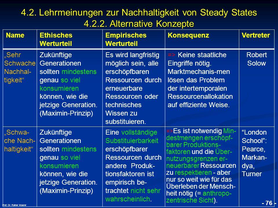 © RAINER MAURER, Pforzheim - 76 - Prof. Dr. Rainer Maurer 4.2.2. Alternative Konzepte 4.2. Lehrmeinungen zur Nachhaltigkeit von Steady States 4.2.2. A