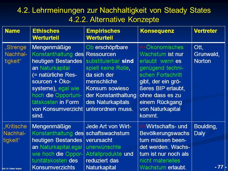 © RAINER MAURER, Pforzheim - 77 - Prof. Dr. Rainer Maurer 4.2.2. Alternative Konzepte 4.2. Lehrmeinungen zur Nachhaltigkeit von Steady States 4.2.2. A