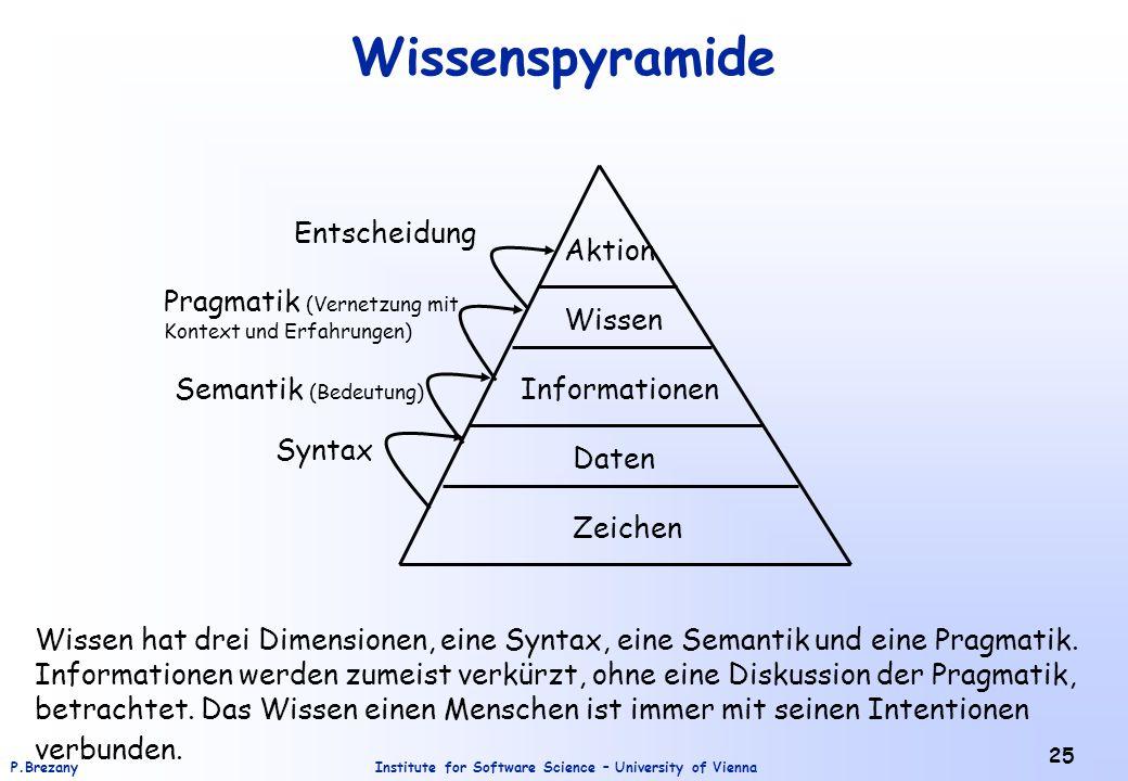 Institute for Software Science – University of ViennaP.Brezany 25 Wissenspyramide Aktion Wissen Informationen Daten Zeichen Syntax Semantik (Bedeutung) Pragmatik (Vernetzung mit Kontext und Erfahrungen) Entscheidung Wissen hat drei Dimensionen, eine Syntax, eine Semantik und eine Pragmatik.