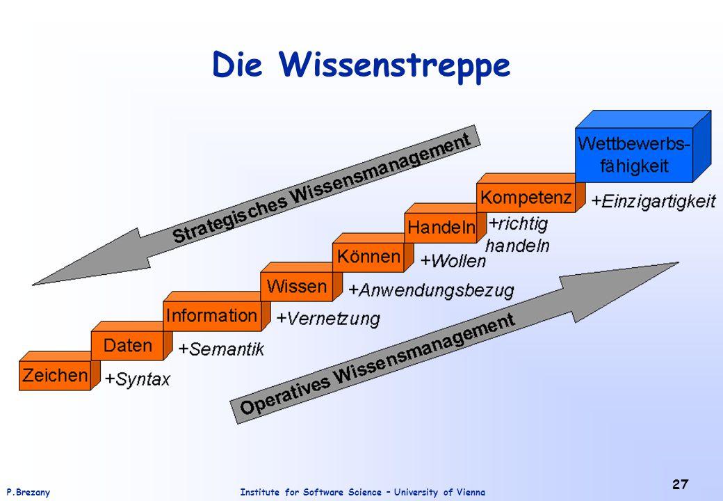Institute for Software Science – University of ViennaP.Brezany 27 Die Wissenstreppe