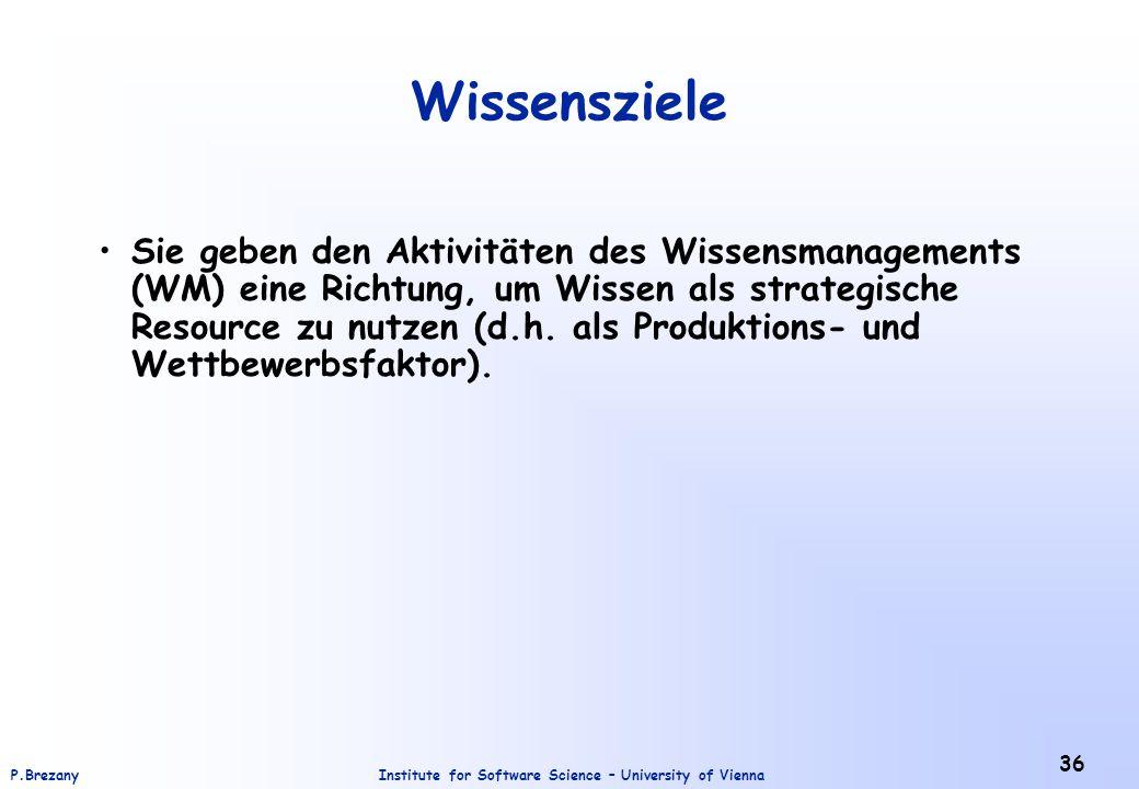 Institute for Software Science – University of ViennaP.Brezany 36 Wissensziele Sie geben den Aktivitäten des Wissensmanagements (WM) eine Richtung, um Wissen als strategische Resource zu nutzen (d.h.