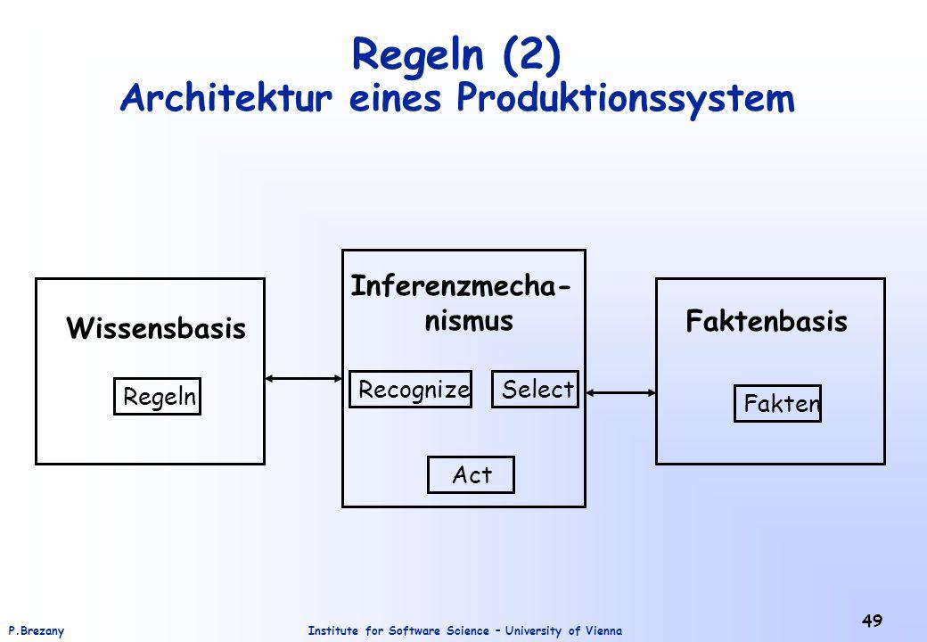 Institute for Software Science – University of ViennaP.Brezany 49 Regeln (2) Architektur eines Produktionssystem Regeln Wissensbasis Faktenbasis Inferenzmecha- nismus Fakten Act RecognizeSelect