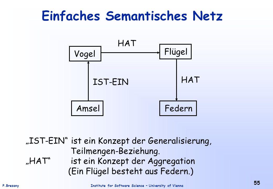 """Institute for Software Science – University of ViennaP.Brezany 55 Einfaches Semantisches Netz VogelAmselFedernFlügel HAT IST-EIN HAT """"IST-EIN ist ein Konzept der Generalisierung, Teilmengen-Beziehung."""