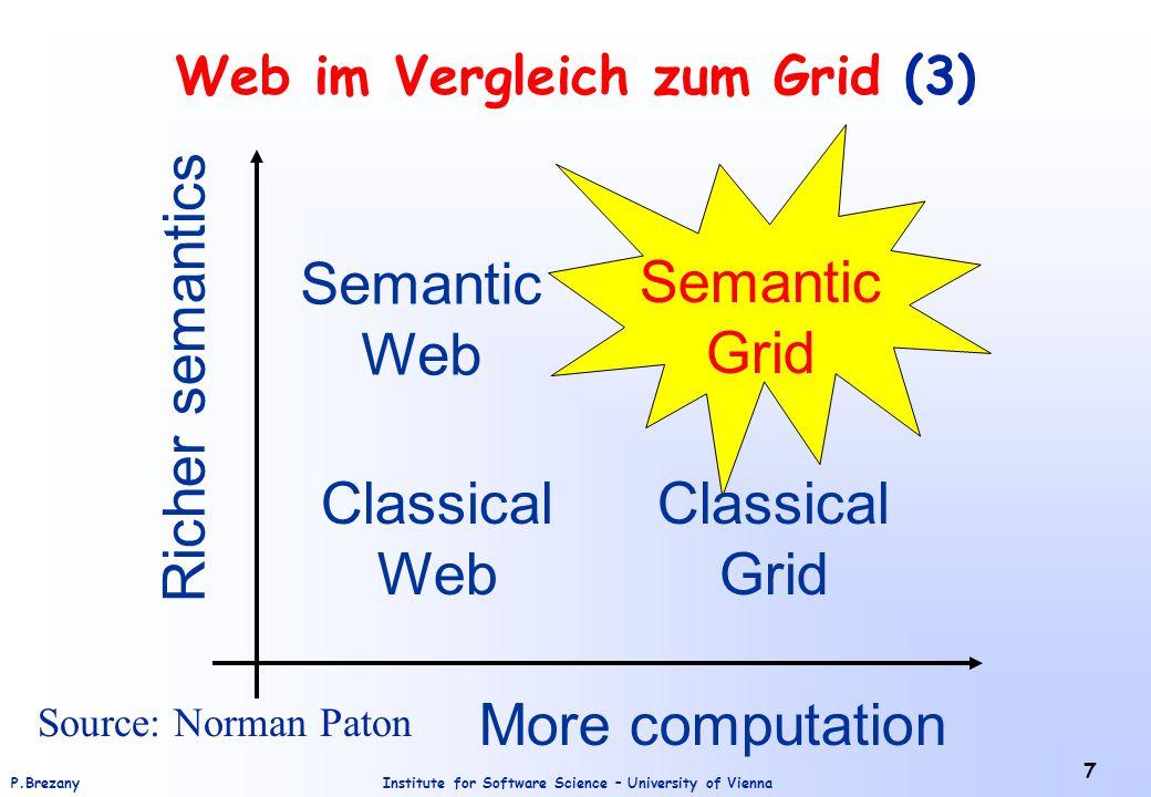 Institute for Software Science – University of ViennaP.Brezany 7 Web im Vergleich zum Grid (3) Classical Web Classical Grid Semantic Web Richer semantics More computation Semantic Grid Source: Norman Paton
