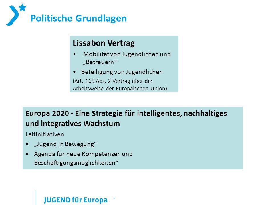 """Politische Grundlagen Lissabon Vertrag Mobilität von Jugendlichen und """"Betreuern Beteiligung von Jugendlichen (Art."""