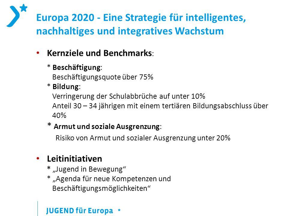 """Europa 2020 - Eine Strategie für intelligentes, nachhaltiges und integratives Wachstum Kernziele und Benchmarks : * Beschäftigung: Beschäftigungsquote über 75% * Bildung: Verringerung der Schulabbrüche auf unter 10% Anteil 30 – 34 jährigen mit einem tertiären Bildungsabschluss über 40% * Armut und soziale Ausgrenzung: Risiko von Armut und sozialer Ausgrenzung unter 20% Leitinitiativen * """"Jugend in Bewegung * """"Agenda für neue Kompetenzen und Beschäftigungsmöglichkeiten"""
