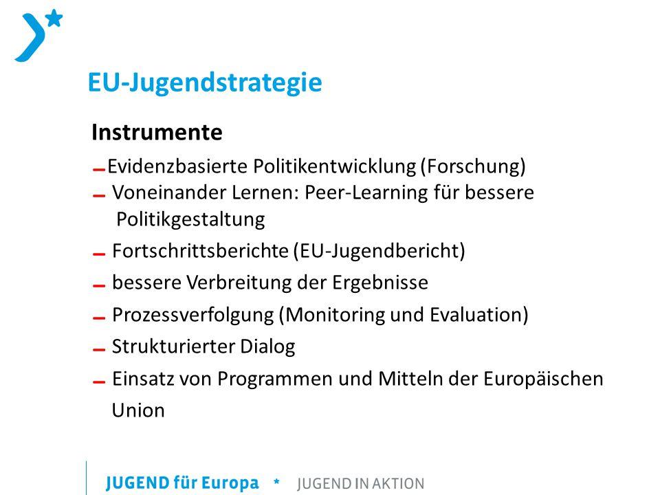 EU-Jugendstrategie Instrumente ₋ Evidenzbasierte Politikentwicklung (Forschung) ₋ Voneinander Lernen: Peer-Learning für bessere Politikgestaltung ₋ Fortschrittsberichte (EU-Jugendbericht) ₋ bessere Verbreitung der Ergebnisse ₋ Prozessverfolgung (Monitoring und Evaluation) ₋ Strukturierter Dialog ₋ Einsatz von Programmen und Mitteln der Europäischen Union