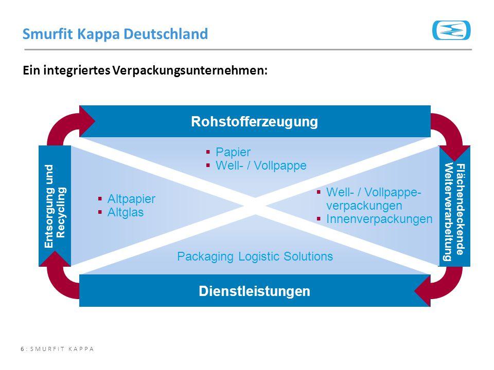 6 : SMURFIT KAPPA Ein integriertes Verpackungsunternehmen: Smurfit Kappa Deutschland Flächendeckende Weiterverarbeitung Rohstofferzeugung Dienstleistu