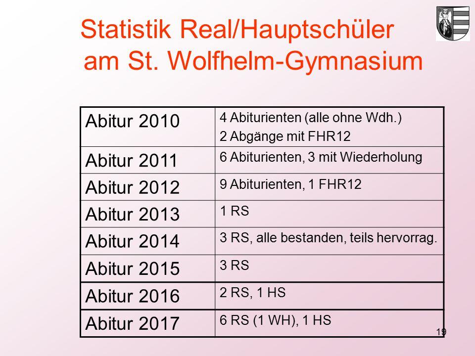 19 Statistik Real/Hauptschüler am St.
