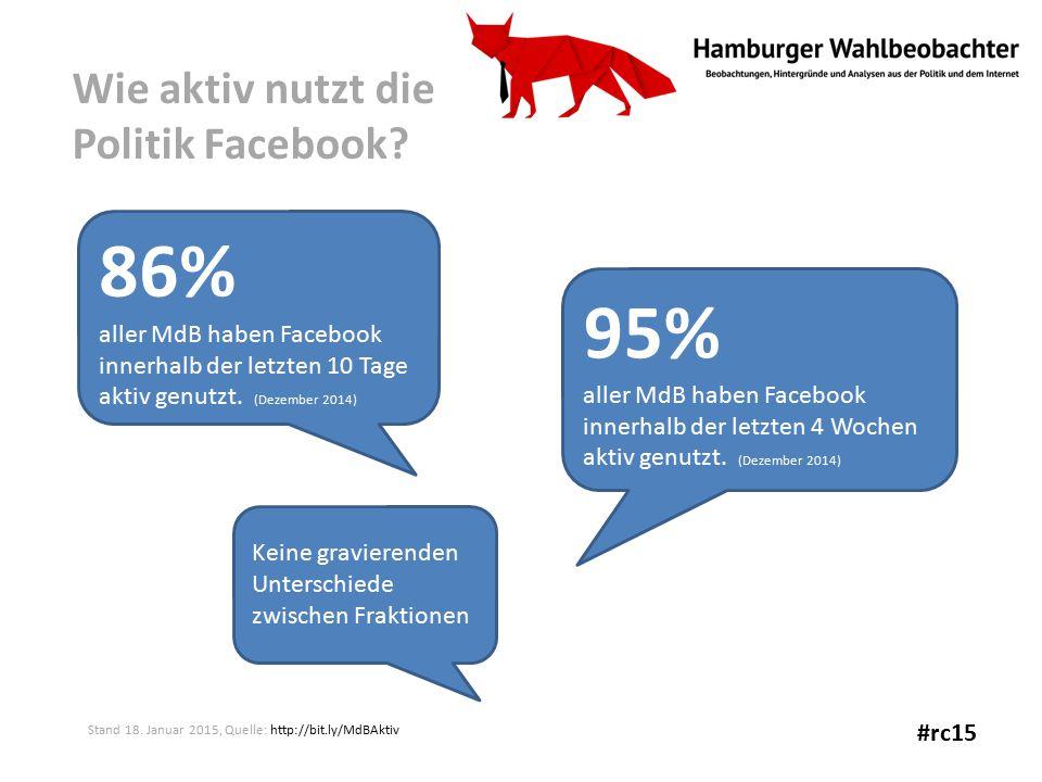 Wie aktiv nutzt die Politik Facebook.Stand 18.