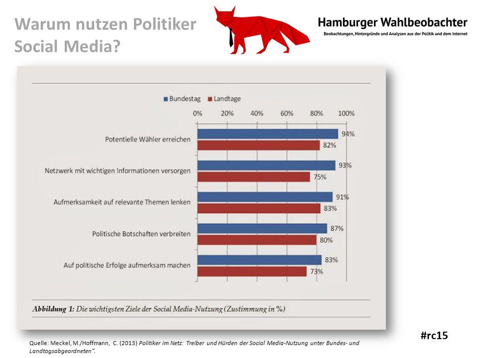 Warum nutzen Politiker Social Media.Quelle: Meckel, M./Hoffmann, C.