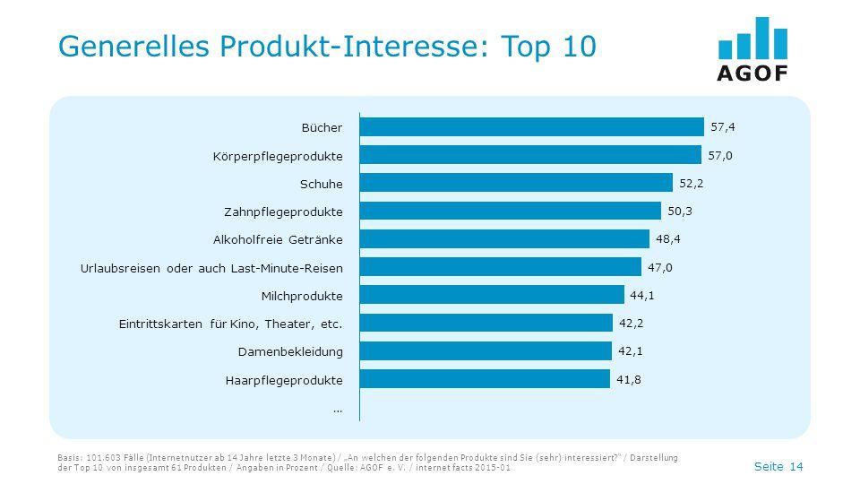 Seite 14 Generelles Produkt-Interesse: Top 10 Bücher Körperpflegeprodukte Schuhe Zahnpflegeprodukte Alkoholfreie Getränke Urlaubsreisen oder auch Last