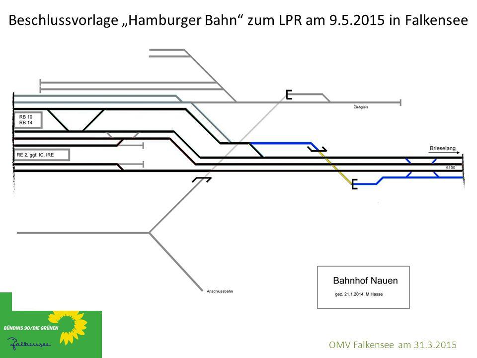 """Beschlussvorlage """"Hamburger Bahn"""" zum LPR am 9.5.2015 in Falkensee OMV Falkensee am 31.3.2015"""