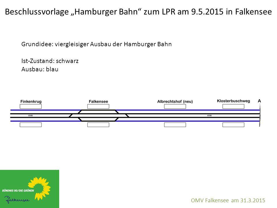 """Beschlussvorlage """"Hamburger Bahn"""" zum LPR am 9.5.2015 in Falkensee OMV Falkensee am 31.3.2015 Grundidee: viergleisiger Ausbau der Hamburger Bahn Ist-Z"""