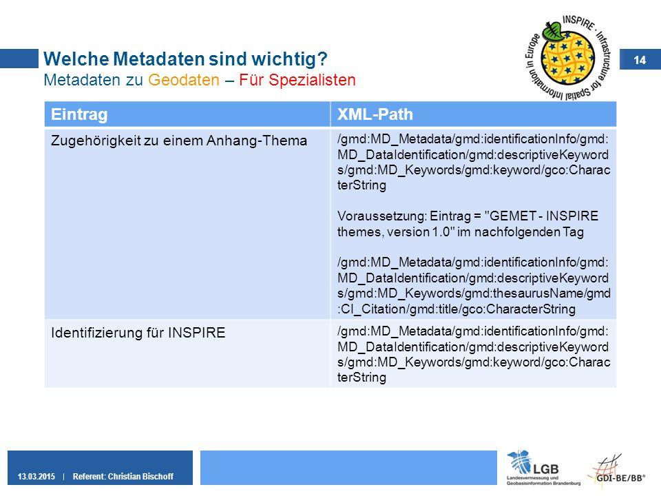 14 13.03.2015Referent: Christian Bischoff Welche Metadaten sind wichtig? Metadaten zu Geodaten – Für Spezialisten EintragXML-Path Zugehörigkeit zu ein